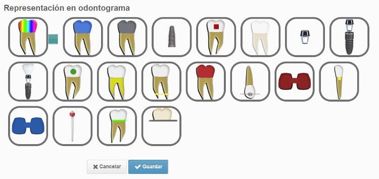 Odontograma dental
