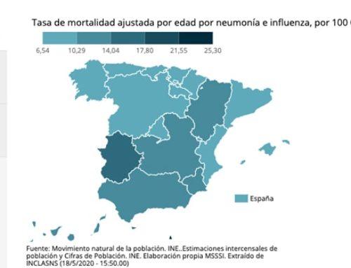 Principales indicadores de salud de España