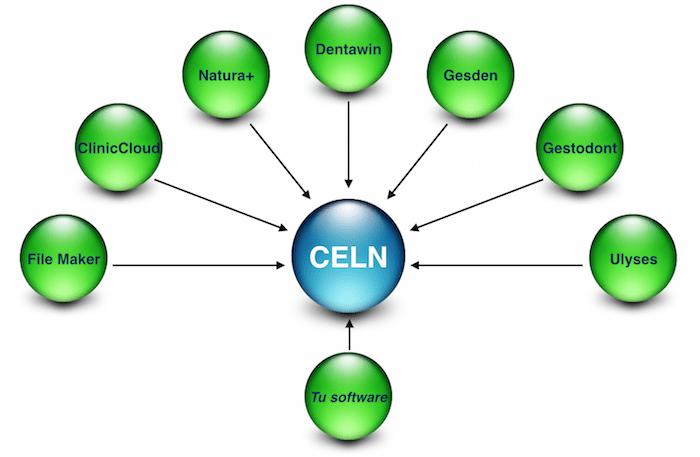 migracion-software-de-gestión-clínica