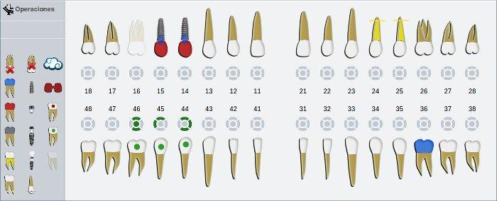 Odontograma para dentistas